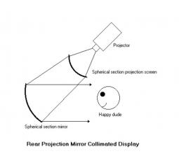 principal scheme of collimation screen